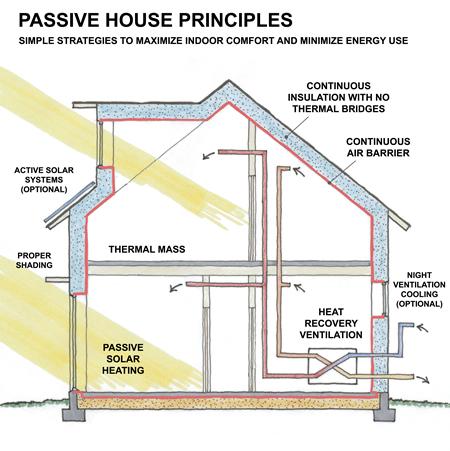 Bbe1c4c1 e2f8 410b b8a3 d8c8869ee543 ae building systems for Super energy efficient windows